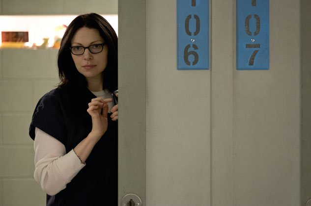 Orange Is the New Black synopsis, release date, and cast